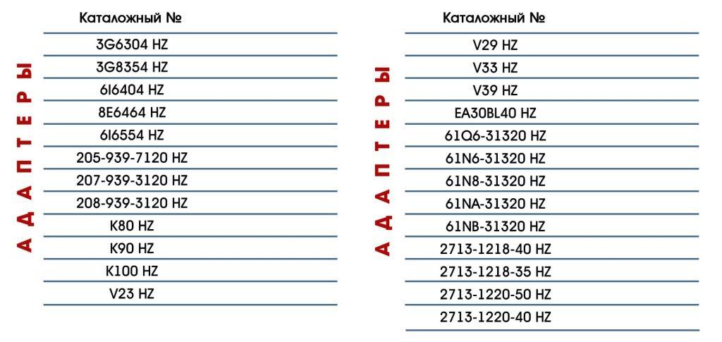Адаптеры для JCB, Volvo, CAT, Hyundai, Hitachi, Komatsu