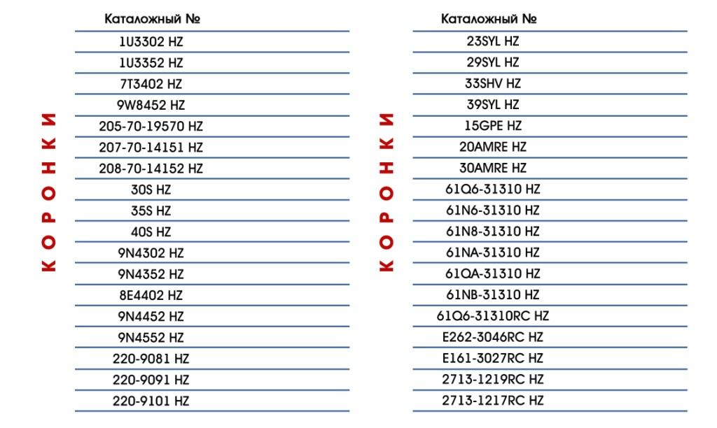 Коронки для JCB, Volvo, CAT, Hyundai, Hitachi, Komatsu