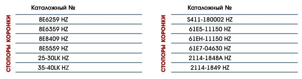 Стопоры коронок для JCB, Volvo, CAT, Hyundai, Hitachi, Komatsu