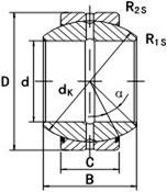 подшипники радиальные сферические в дюймовой системе
